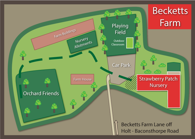 Becketts Farm